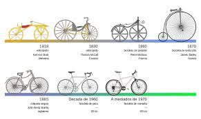 Cascos Bicicleta De MontañA